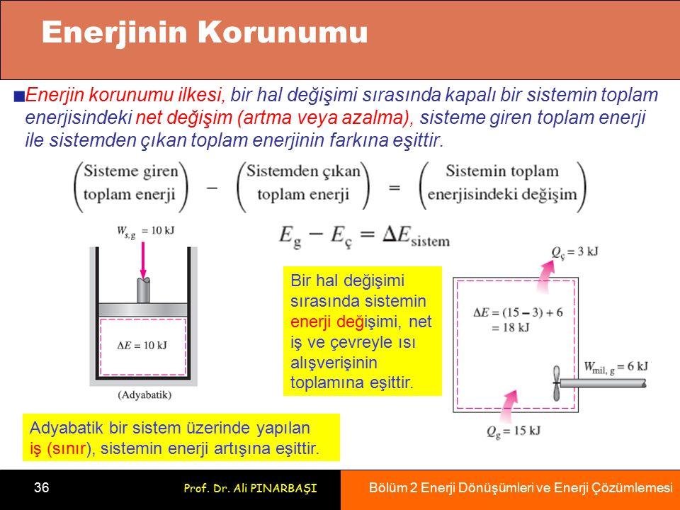 Bölüm 2 Enerji Dönüşümleri ve Enerji Çözümlemesi 36 Prof. Dr. Ali PINARBAŞI Enerjinin Korunumu Enerjin korunumu ilkesi, bir hal değişimi sırasında kap