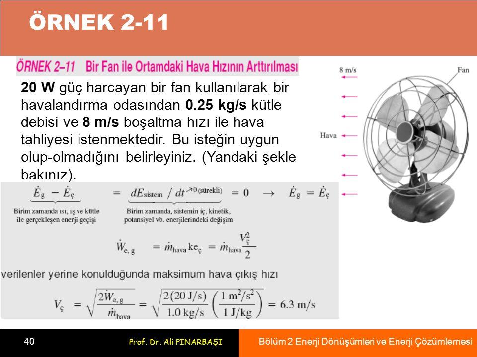 Bölüm 2 Enerji Dönüşümleri ve Enerji Çözümlemesi 40 Prof. Dr. Ali PINARBAŞI ÖRNEK 2-11 20 W güç harcayan bir fan kullanılarak bir havalandırma odasınd