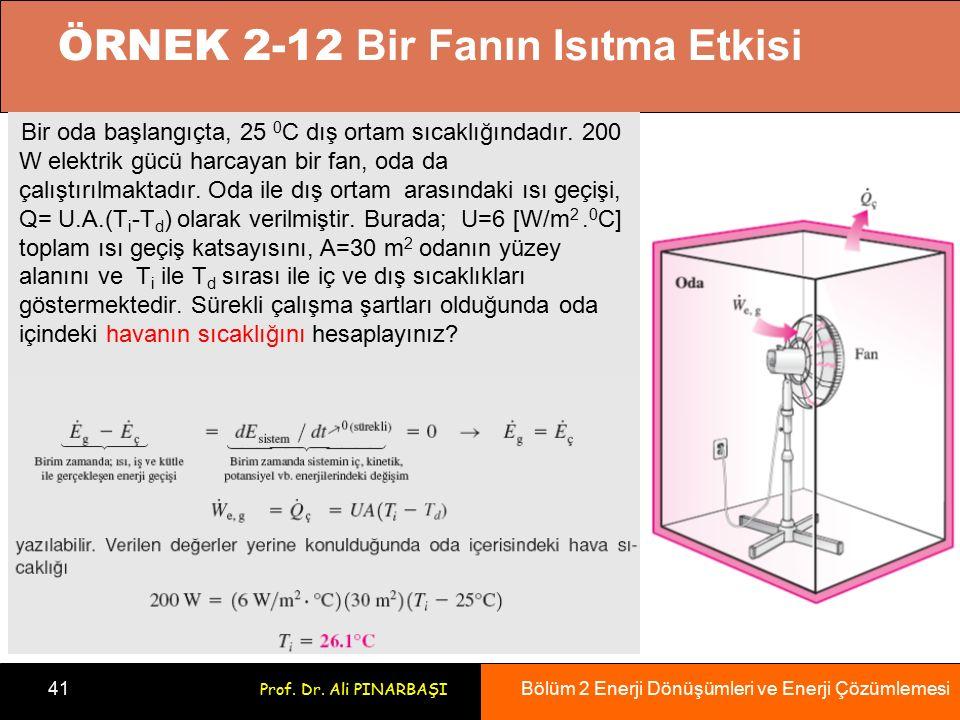 Bölüm 2 Enerji Dönüşümleri ve Enerji Çözümlemesi 41 Prof. Dr. Ali PINARBAŞI ÖRNEK 2-12 Bir Fanın Isıtma Etkisi Bir oda başlangıçta, 25 0 C dış ortam s