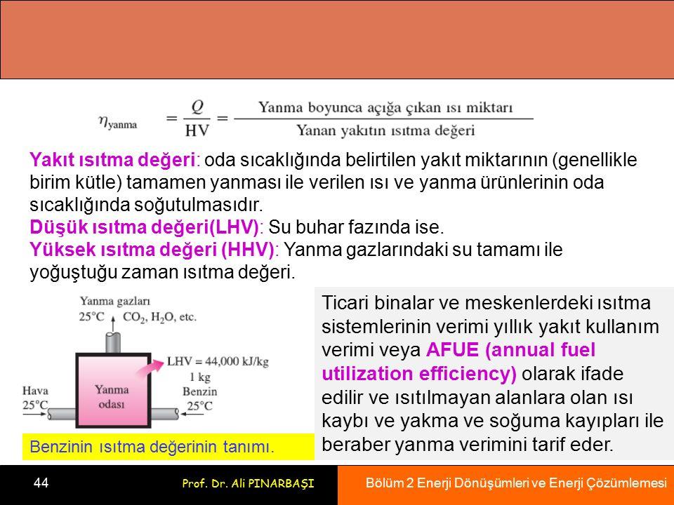 Bölüm 2 Enerji Dönüşümleri ve Enerji Çözümlemesi 44 Prof. Dr. Ali PINARBAŞI Yakıt ısıtma değeri: oda sıcaklığında belirtilen yakıt miktarının (genelli
