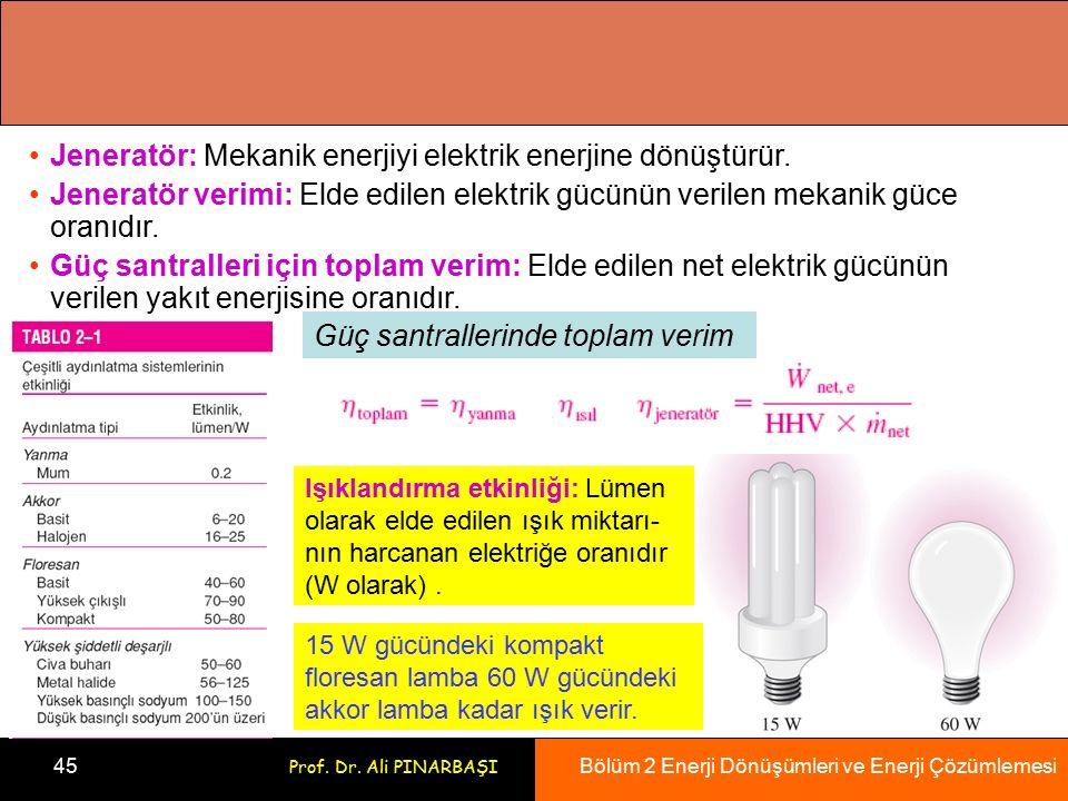 Bölüm 2 Enerji Dönüşümleri ve Enerji Çözümlemesi 45 Prof. Dr. Ali PINARBAŞI Jeneratör: Mekanik enerjiyi elektrik enerjine dönüştürür. Jeneratör verimi