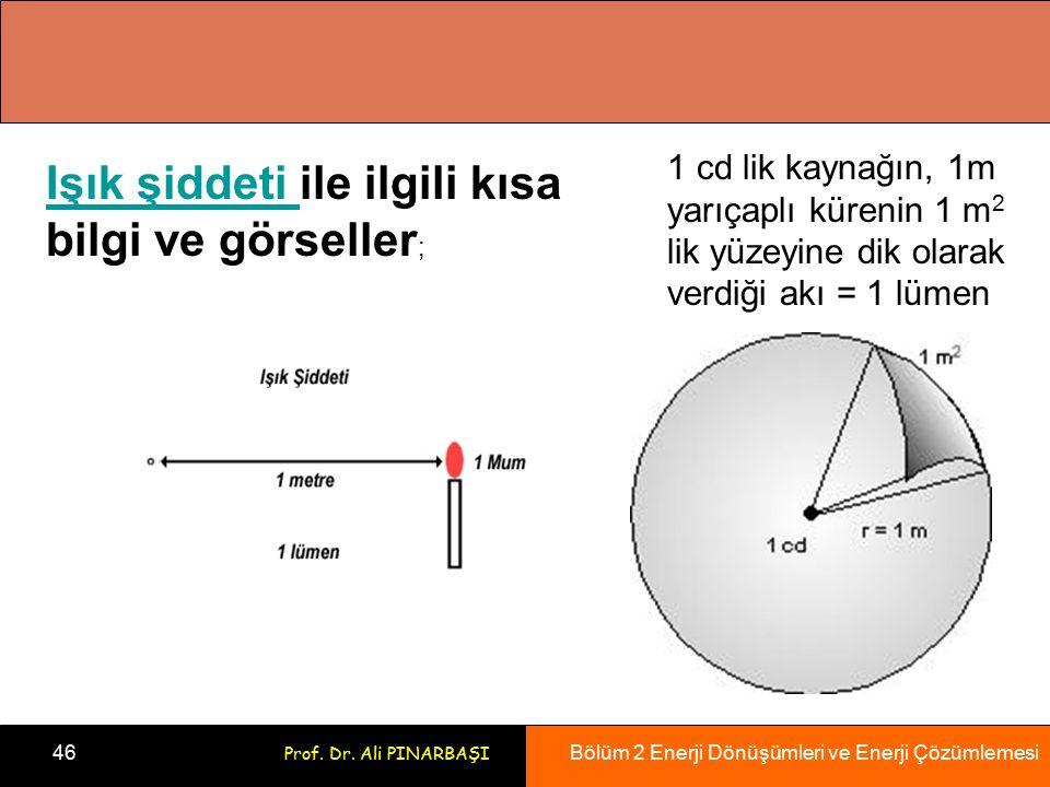 Bölüm 2 Enerji Dönüşümleri ve Enerji Çözümlemesi 46 Prof. Dr. Ali PINARBAŞI 1 cd lik kaynağın, 1m yarıçaplı kürenin 1 m 2 lik yüzeyine dik olarak verd
