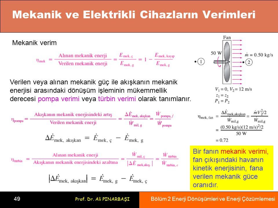 Bölüm 2 Enerji Dönüşümleri ve Enerji Çözümlemesi 49 Prof. Dr. Ali PINARBAŞI Mekanik ve Elektrikli Cihazların Verimleri Bir fanın mekanik verimi, fan ç
