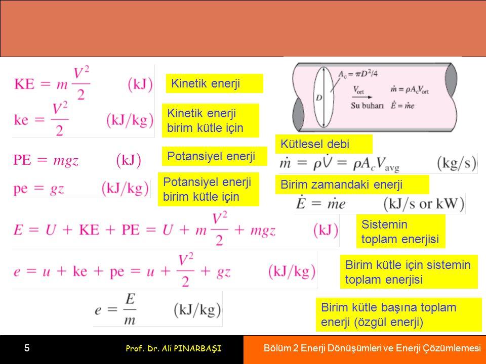 Bölüm 2 Enerji Dönüşümleri ve Enerji Çözümlemesi 5 Prof. Dr. Ali PINARBAŞI Sistemin toplam enerjisi Birim kütle için sistemin toplam enerjisi Potansiy