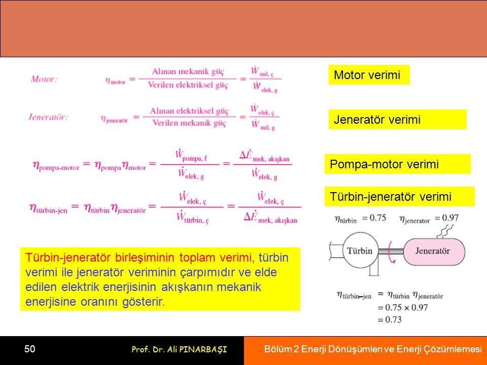 Bölüm 2 Enerji Dönüşümleri ve Enerji Çözümlemesi 50 Prof. Dr. Ali PINARBAŞI Jeneratör verimi Pompa-motor verimi Türbin-jeneratör verimi Türbin-jenerat