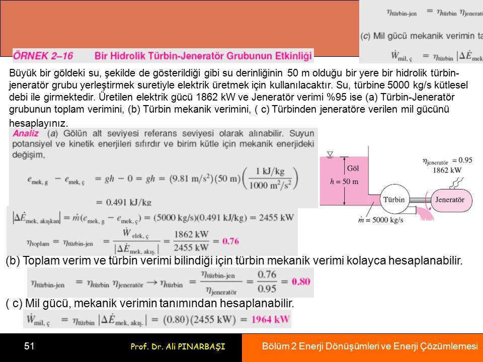 Bölüm 2 Enerji Dönüşümleri ve Enerji Çözümlemesi 51 Prof. Dr. Ali PINARBAŞI Büyük bir göldeki su, şekilde de gösterildiği gibi su derinliğinin 50 m ol