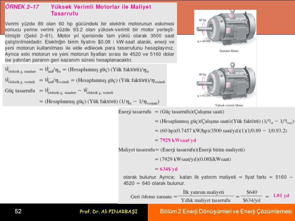 Bölüm 2 Enerji Dönüşümleri ve Enerji Çözümlemesi 52 Prof. Dr. Ali PINARBAŞI