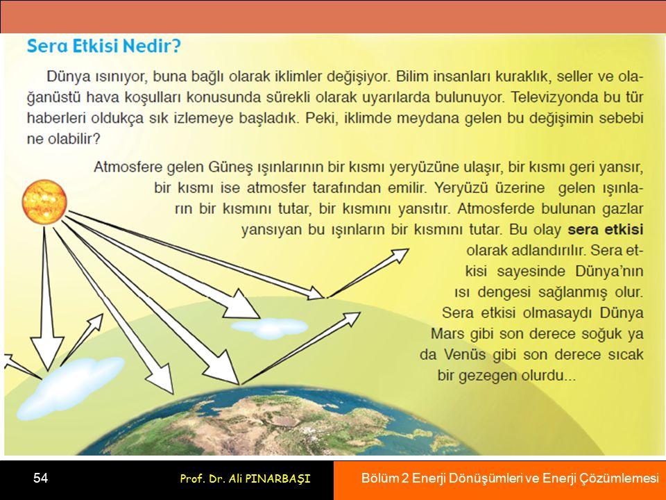 Bölüm 2 Enerji Dönüşümleri ve Enerji Çözümlemesi 54 Prof. Dr. Ali PINARBAŞI
