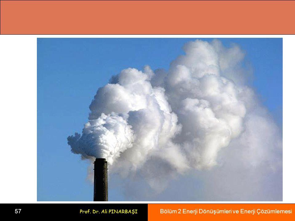 Bölüm 2 Enerji Dönüşümleri ve Enerji Çözümlemesi 57 Prof. Dr. Ali PINARBAŞI