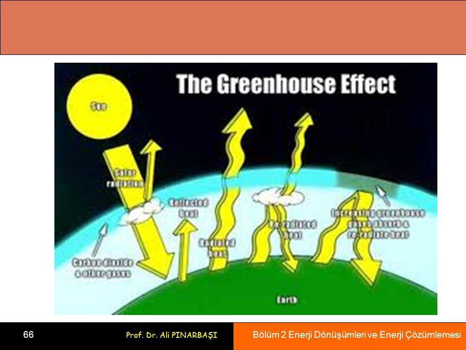 Bölüm 2 Enerji Dönüşümleri ve Enerji Çözümlemesi 66 Prof. Dr. Ali PINARBAŞI