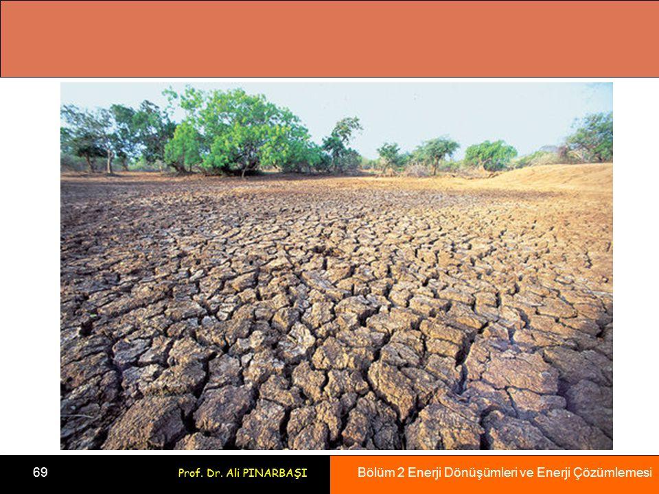 Bölüm 2 Enerji Dönüşümleri ve Enerji Çözümlemesi 69 Prof. Dr. Ali PINARBAŞI