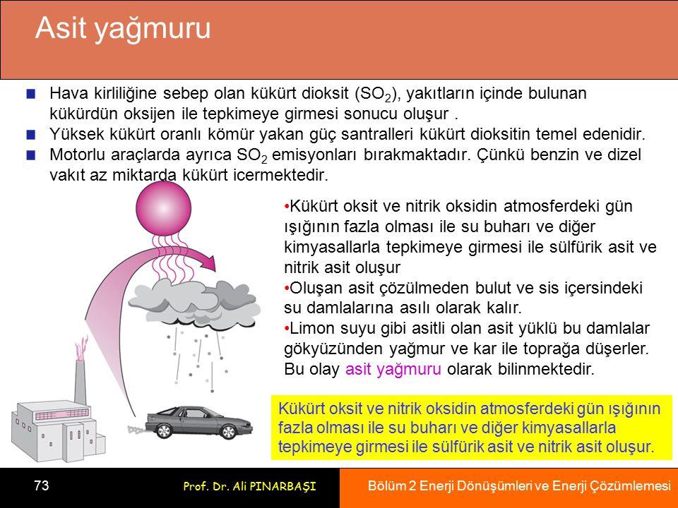 Bölüm 2 Enerji Dönüşümleri ve Enerji Çözümlemesi 73 Prof. Dr. Ali PINARBAŞI Asit yağmuru Hava kirliliğine sebep olan kükürt dioksit (SO 2 ), yakıtları