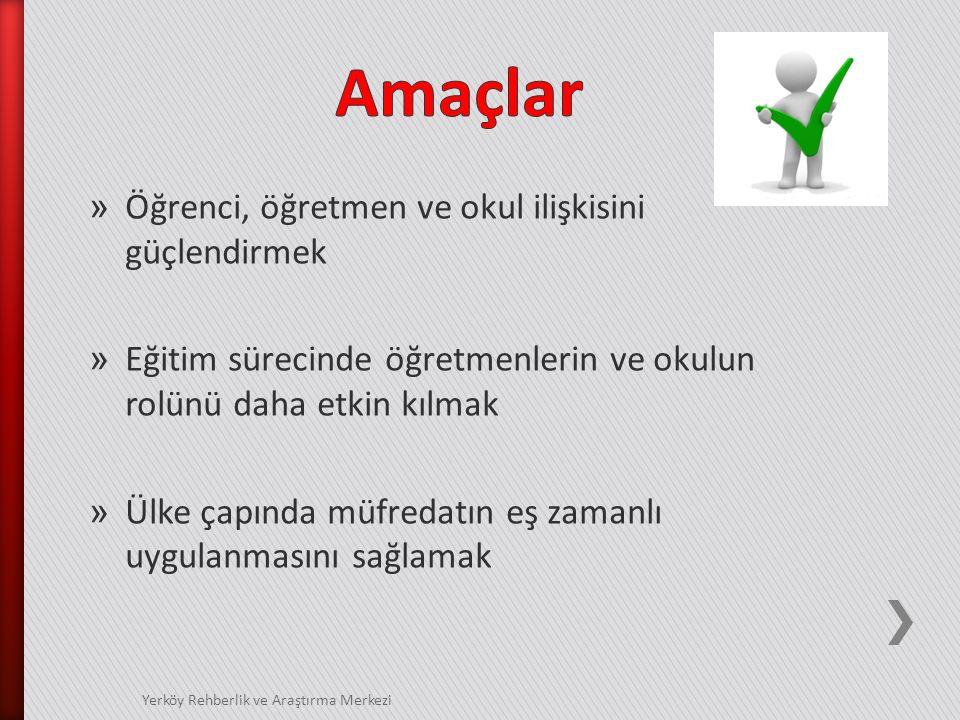 » Sınav kaygısını sürece yayarak azaltmak » Öğretmenin meslekî performansını artırmak » Okul dışı eğitim kurumlarına yönelik ihtiyacı azaltmak Yerköy Rehberlik ve Araştırma Merkezi