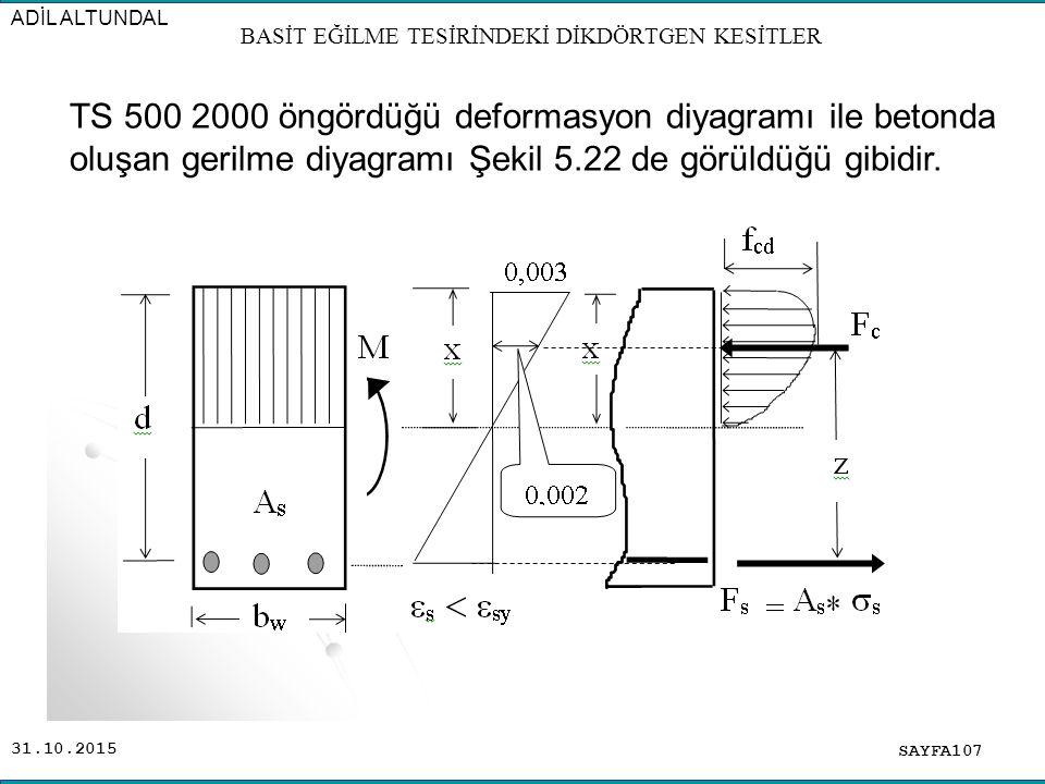 31.10.2015 SAYFA107 ADİL ALTUNDAL BASİT EĞİLME TESİRİNDEKİ DİKDÖRTGEN KESİTLER TS 500 2000 öngördüğü deformasyon diyagramı ile betonda oluşan gerilme
