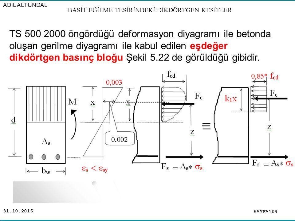 31.10.2015 SAYFA109 ADİL ALTUNDAL BASİT EĞİLME TESİRİNDEKİ DİKDÖRTGEN KESİTLER TS 500 2000 öngördüğü deformasyon diyagramı ile betonda oluşan gerilme