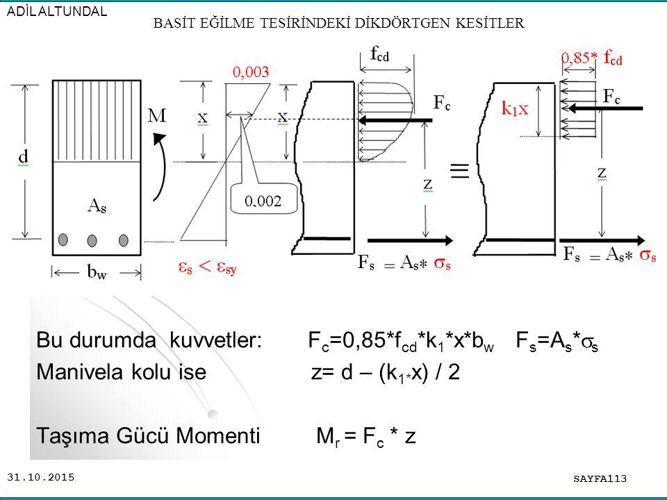 31.10.2015 Bu durumda kuvvetler: F c =0,85*f cd *k 1 *x*b w F s =A s *  s Manivela kolu ise z= d – (k 1* x) / 2 Taşıma Gücü Momenti M r = F c * z SAY