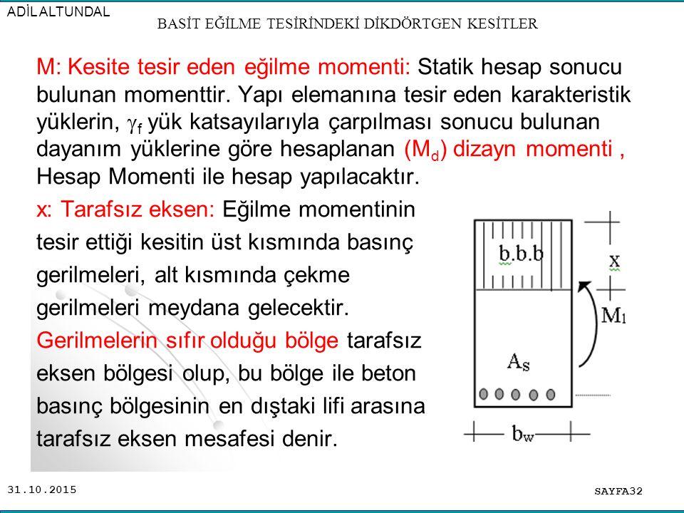 31.10.2015 M: Kesite tesir eden eğilme momenti: Statik hesap sonucu bulunan momenttir. Yapı elemanına tesir eden karakteristik yüklerin,  f yük katsa