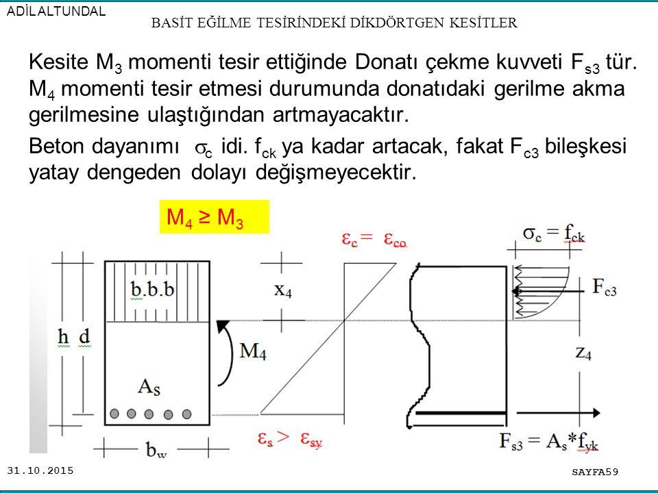 31.10.2015 Kesite M 3 momenti tesir ettiğinde Donatı çekme kuvveti F s3 tür. M 4 momenti tesir etmesi durumunda donatıdaki gerilme akma gerilmesine ul