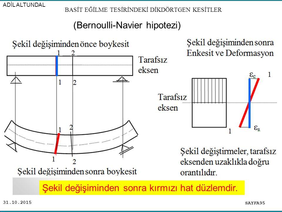 31.10.2015 SAYFA95 ADİL ALTUNDAL BASİT EĞİLME TESİRİNDEKİ DİKDÖRTGEN KESİTLER (Bernoulli-Navier hipotezi) Şekil değişiminden sonra kırmızı hat düzlemd