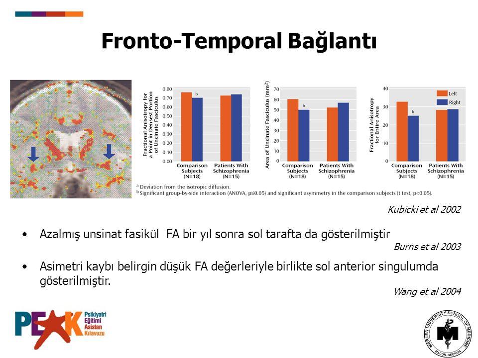 Fronto-Temporal Bağlantı Kubicki et al 2002 Azalmış unsinat fasikül FA bir yıl sonra sol tarafta da gösterilmiştir Burns et al 2003 Asimetri kaybı belirgin düşük FA değerleriyle birlikte sol anterior singulumda gösterilmiştir.