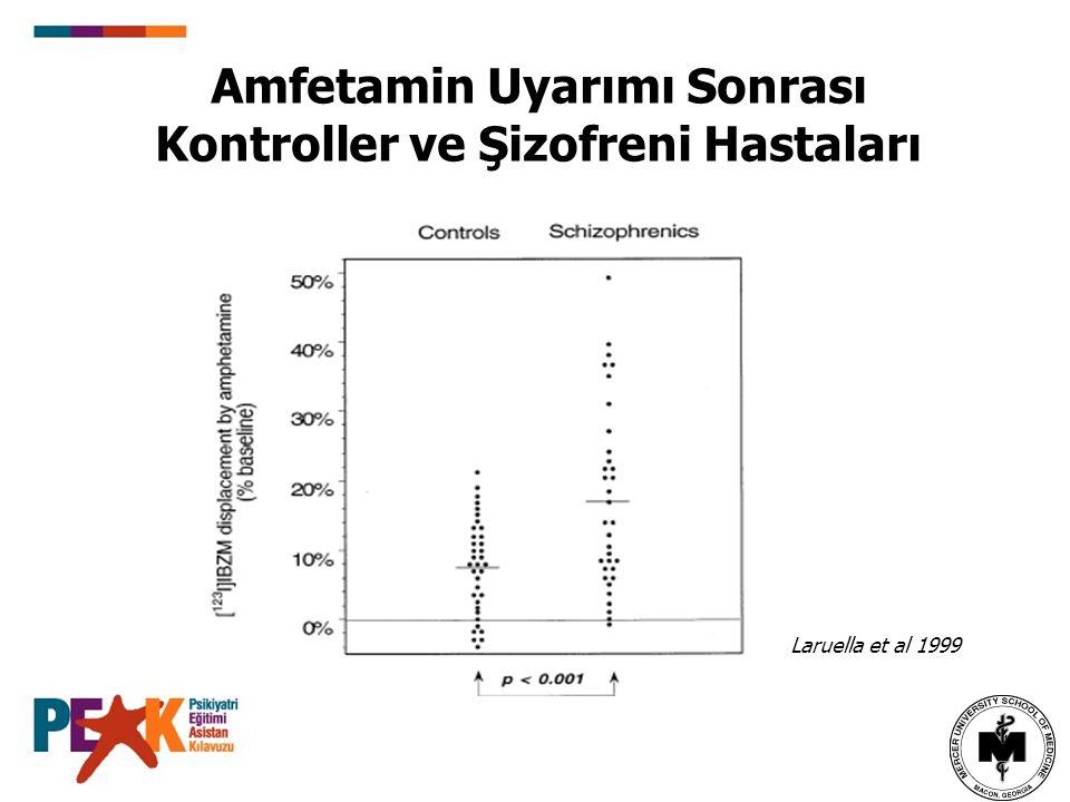 Laruella et al 1999 Amfetamin Uyarımı Sonrası Kontroller ve Şizofreni Hastaları