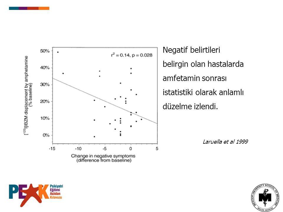 Laruella et al 1999 Negatif belirtileri belirgin olan hastalarda amfetamin sonrası istatistiki olarak anlamlı düzelme izlendi.