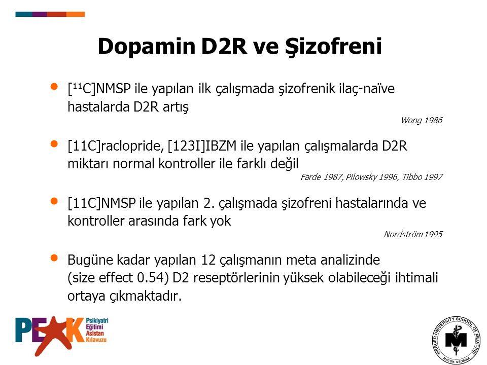 Dopamin D2R ve Şizofreni [ 11 C]NMSP ile yapılan ilk çalışmada şizofrenik ilaç-naïve hastalarda D2R artış Wong 1986 [11C]raclopride, [123I]IBZM ile yapılan çalışmalarda D2R miktarı normal kontroller ile farklı değil Farde 1987, Pilowsky 1996, Tibbo 1997 [11C]NMSP ile yapılan 2.
