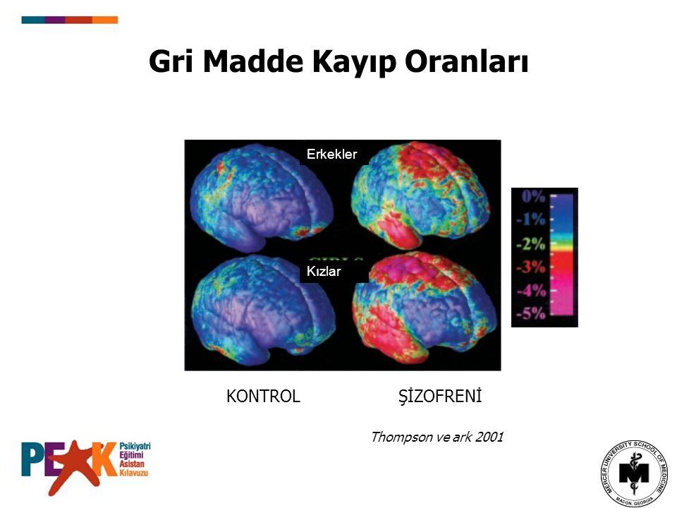 Zamana bağlı değişiklikler Erken dönem farkı (Hastalar vs Kontroller) 5 yıl sonra (Hastalar vs Kontroller) Parietal ve motor kortikal alanlardan Dorsolat kortekste ve temporal alanda oluşan değişiklikler Thompson ve ark.