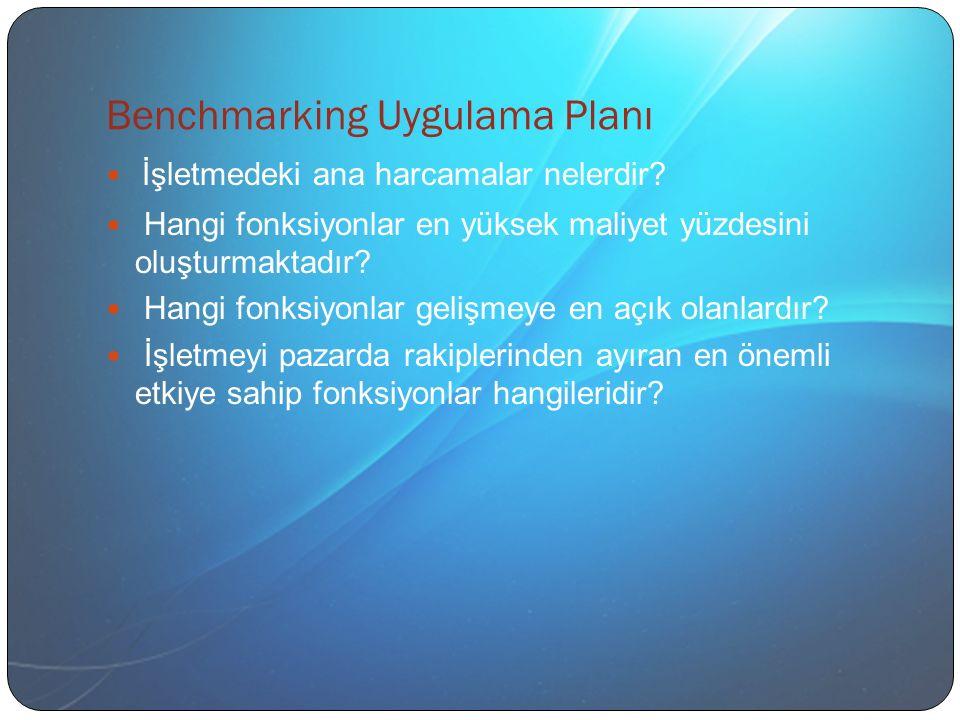 Benchmarking Uygulama Planı İşletmedeki ana harcamalar nelerdir.