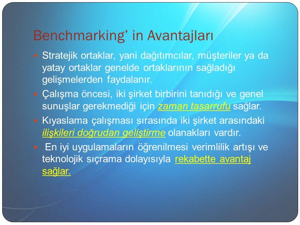 Benchmarking' in Avantajları Stratejik ortaklar, yani dağıtımcılar, müşteriler ya da yatay ortaklar genelde ortaklarının sağladığı gelişmelerden faydalanır.