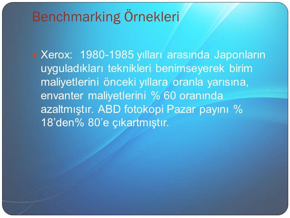 Benchmarking Örnekleri Xerox: 1980-1985 yılları arasında Japonların uyguladıkları teknikleri benimseyerek birim maliyetlerini önceki yıllara oranla yarısına, envanter maliyetlerini % 60 oranında azaltmıştır.