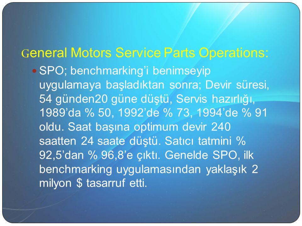 G eneral Motors Service Parts Operations: SPO; benchmarking'i benimseyip uygulamaya başladıktan sonra; Devir süresi, 54 günden20 güne düştü, Servis hazırlığı, 1989'da % 50, 1992'de % 73, 1994'de % 91 oldu.