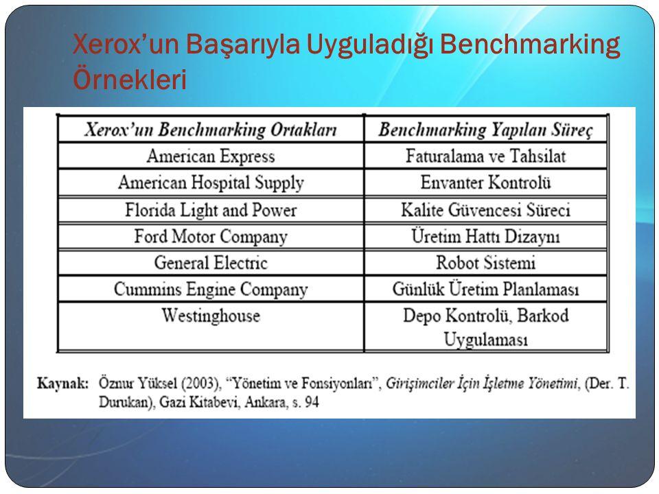 Xerox'un Başarıyla Uyguladığı Benchmarking Örnekleri