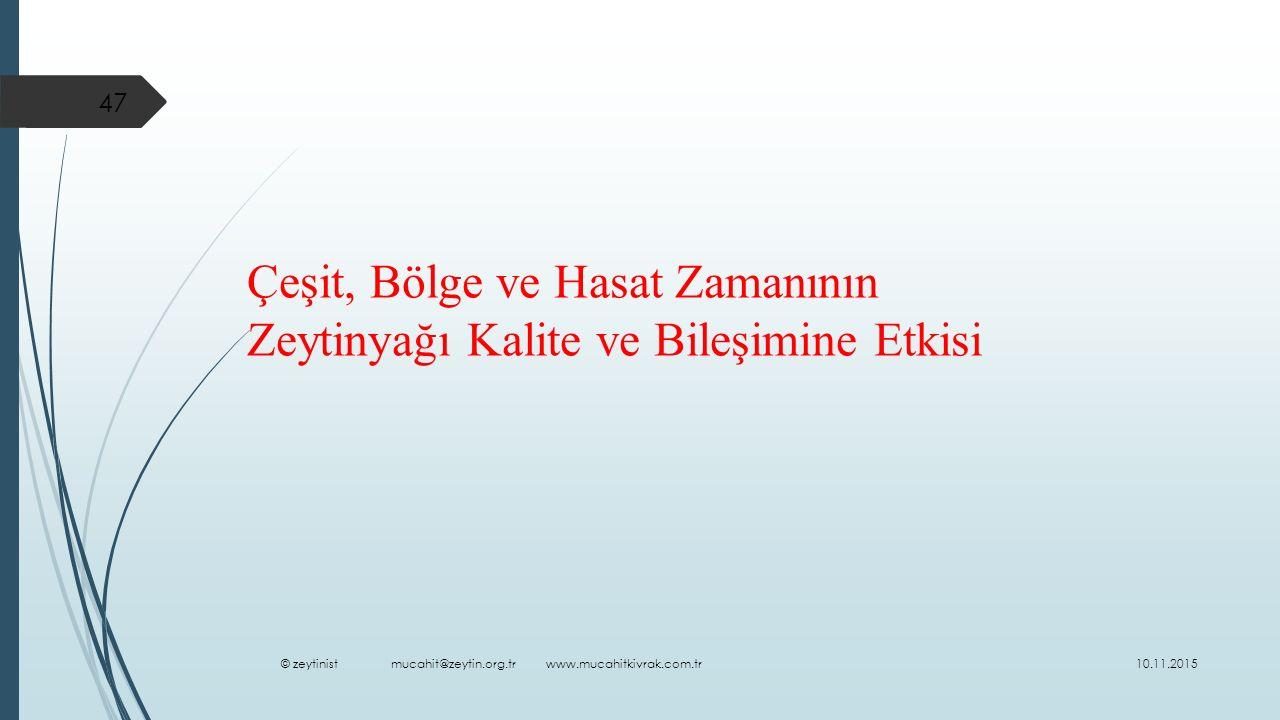 10.11.2015 © zeytinist mucahit@zeytin.org.tr www.mucahitkivrak.com.tr 47 Çeşit, Bölge ve Hasat Zamanının Zeytinyağı Kalite ve Bileşimine Etkisi