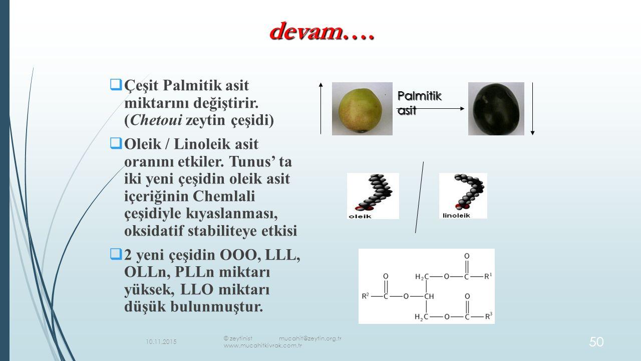  Çeşit Palmitik asit miktarını değiştirir.