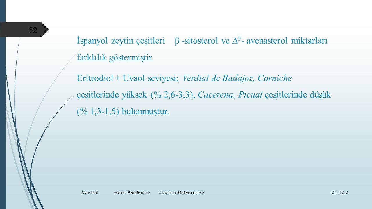İspanyol zeytin çeşitleri β -sitosterol ve  5 - avenasterol miktarları farklılık göstermiştir.