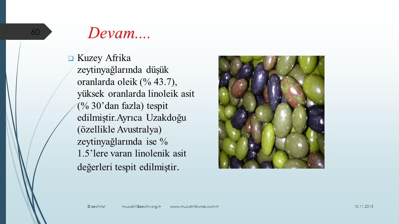   Kuzey Afrika zeytinyağlarında düşük oranlarda oleik (% 43.7), yüksek oranlarda linoleik asit (% 30'dan fazla) tespit edilmiştir.Ayrıca Uzakdoğu (özellikle Avustralya) zeytinyağlarında ise % 1.5'lere varan linolenik asit değerleri tespit edilmiştir.