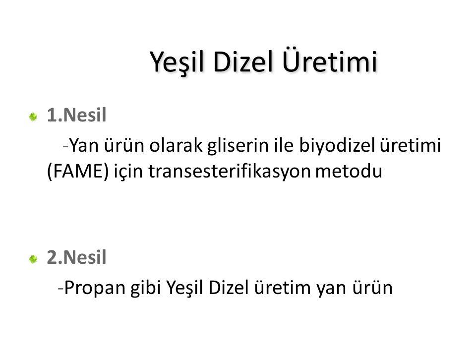 Yeşil Dizel Üretimi 1.Nesil -Yan ürün olarak gliserin ile biyodizel üretimi (FAME) için transesterifikasyon metodu 2.Nesil -Propan gibi Yeşil Dizel ür