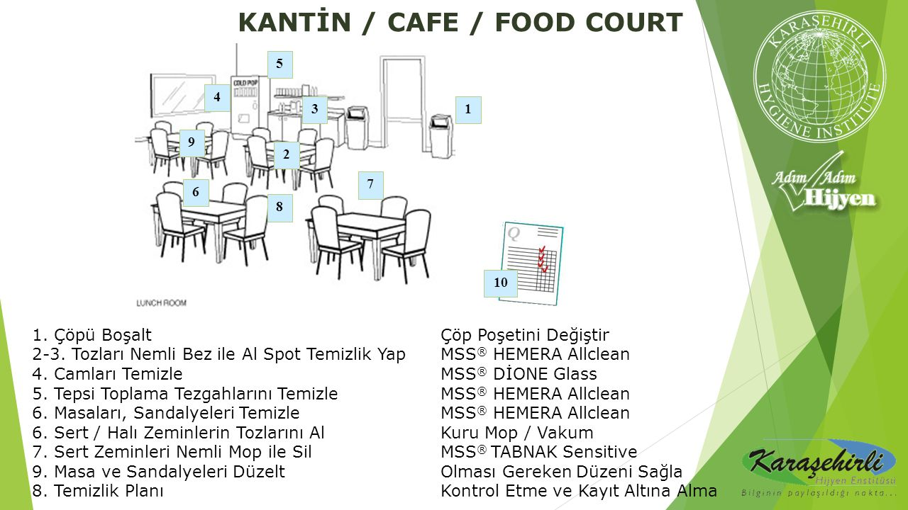 KANTİN / CAFE / FOOD COURT 2 3 4 5 6 7 8 9 1 10 1.