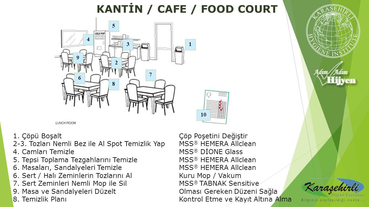 KANTİN / CAFE / FOOD COURT 2 3 4 5 6 7 8 9 1 10 1. Çöpü BoşaltÇöp Poşetini Değiştir 2-3. Tozları Nemli Bez ile Al Spot Temizlik Yap MSS ® HEMERA Allcl