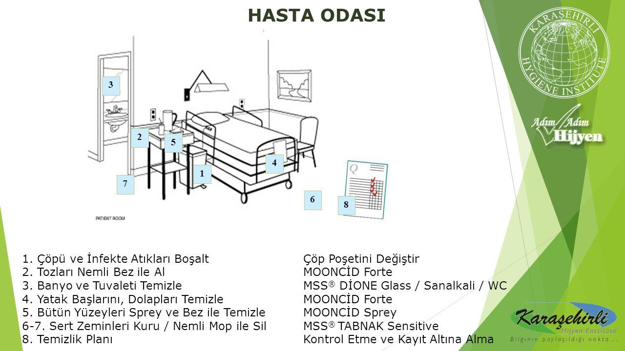 HASTA ODASI 1 2 3 4 5 6 7 8 1. Çöpü ve İnfekte Atıkları BoşaltÇöp Poşetini Değiştir 2. Tozları Nemli Bez ile Al MOONCİD Forte 3. Banyo ve Tuvaleti Tem