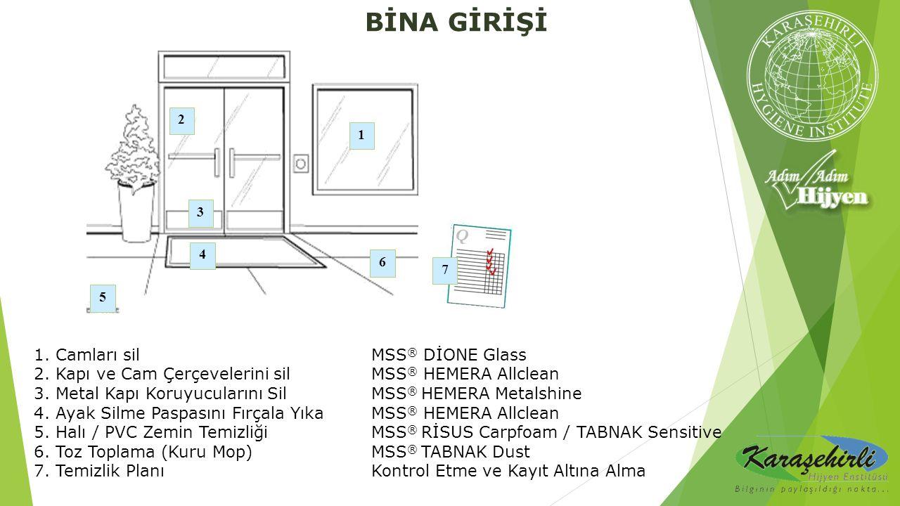 1. Camları silMSS ® DİONE Glass 2. Kapı ve Cam Çerçevelerini silMSS ® HEMERA Allclean 3. Metal Kapı Koruyucularını SilMSS ® HEMERA Metalshine 4. Ayak