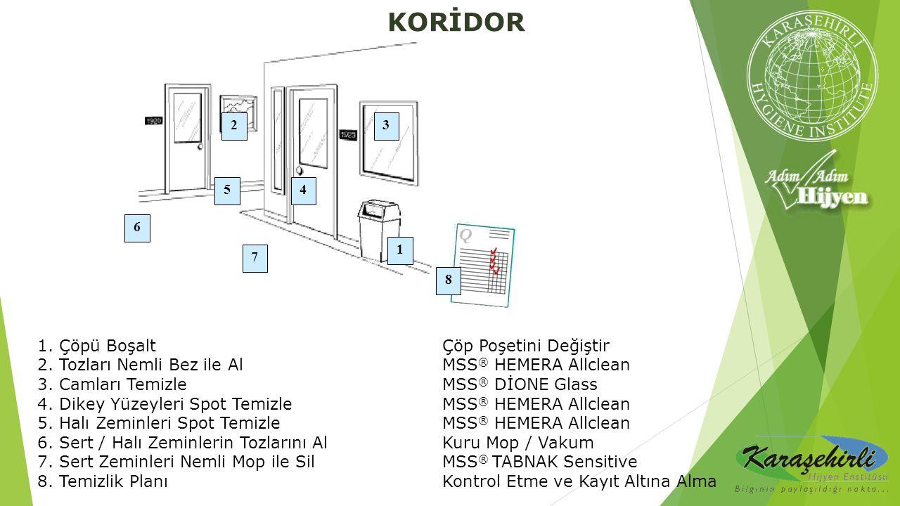 DİNLENME / OTEL ODASI 2 3 4 5 6 7 8 9 1 1.Çöpü BoşaltÇöp Poşetini Değiştir 2.