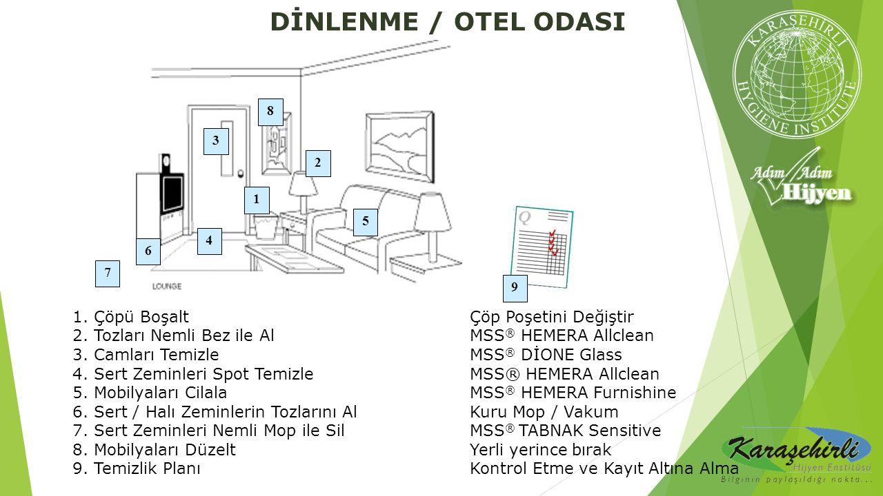 TOPLANTI ODASI 10 2 3 4 5 6 7 8 9 11 1 1.Çöpü BoşaltÇöp Poşetini Değiştir 2.