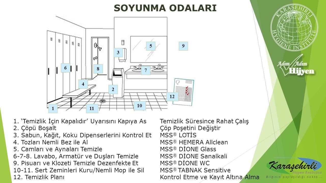 SOYUNMA ODALARI 10 2 3 4 5 6 7 8 9 11 12 1 1. 'Temizlik İçin Kapalıdır' Uyarısını Kapıya As Temizlik Süresince Rahat Çalış 2. Çöpü BoşaltÇöp Poşetini
