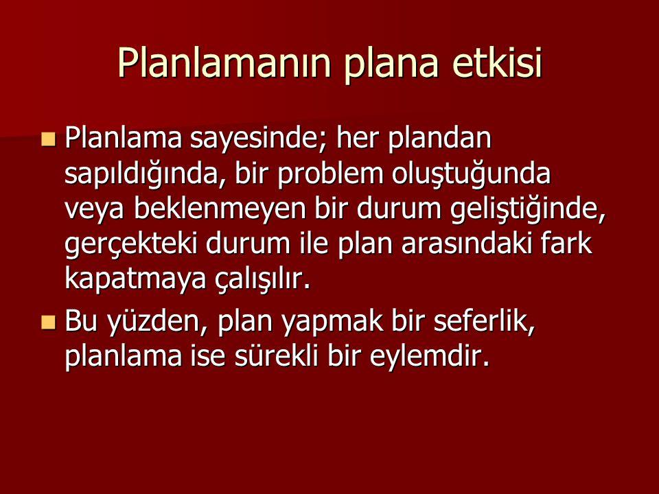 Planlama sayesinde; her plandan sapıldığında, bir problem oluştuğunda veya beklenmeyen bir durum geliştiğinde, gerçekteki durum ile plan arasındaki fark kapatmaya çalışılır.