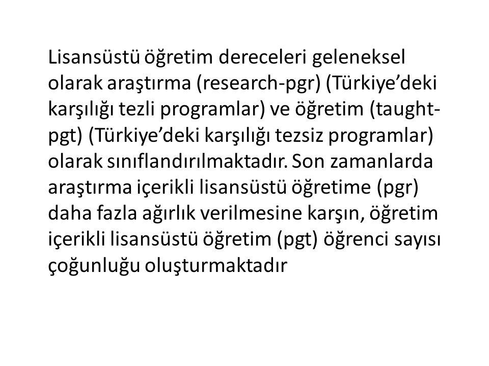Lisansüstü öğretim dereceleri geleneksel olarak araştırma (research-pgr) (Türkiye'deki karşılığı tezli programlar) ve öğretim (taught- pgt) (Türkiye'deki karşılığı tezsiz programlar) olarak sınıflandırılmaktadır.