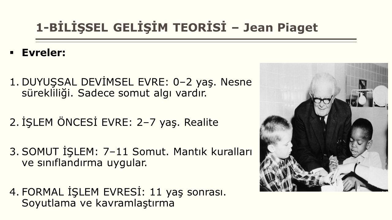 1-BİLİŞSEL GELİŞİM TEORİSİ – Jean Piaget  Evreler: 1.DUYUŞSAL DEVİMSEL EVRE: 0–2 yaş.