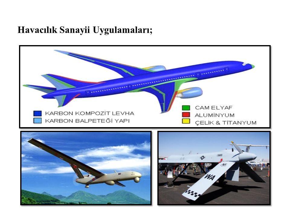 Havacılık Sanayii Uygulamaları;
