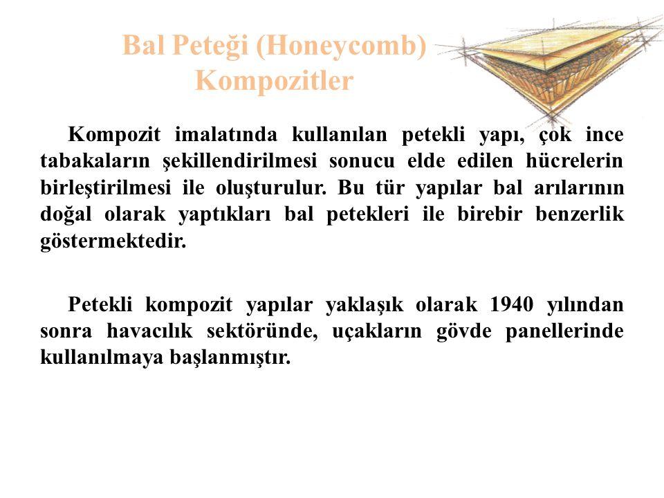 Bal Peteği (Honeycomb) Kompozitler Kompozit imalatında kullanılan petekli yapı, çok ince tabakaların şekillendirilmesi sonucu elde edilen hücrelerin birleştirilmesi ile oluşturulur.